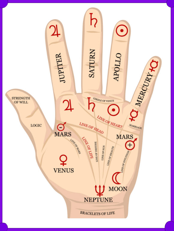 palm reading astrology