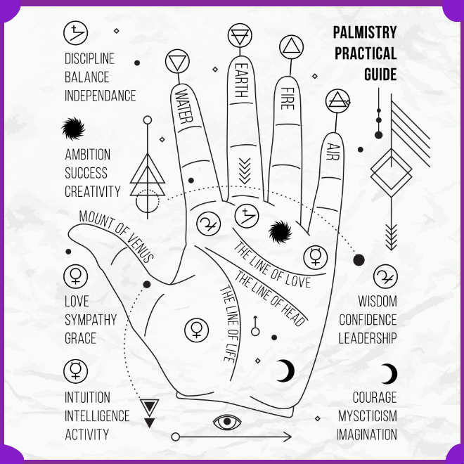 palm reading explanation