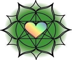 chakra heart
